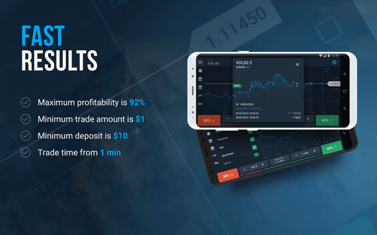 A brief user guide about trading with Olymp Trade