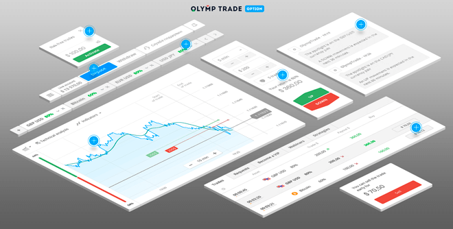 Olymp Trade among the top brokers in the world