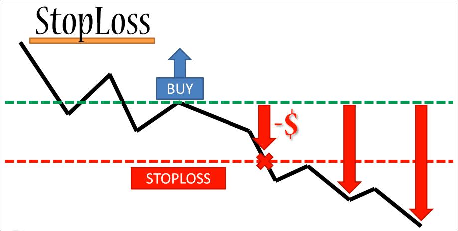 OT Blog StopLoss
